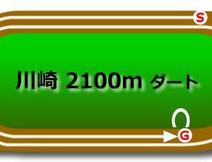 戸塚記念2020予想┃過去10年データより牝馬が4勝で複勝率30.8%と軽視できない!