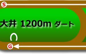 ジュライ賞2020予想┃大井1200m