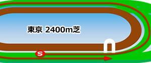 日本ダービー2020(東京優駿)最終予想┃超穴馬を対抗に指名!コントレイル当然の本命!