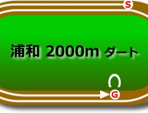 秋麗特別・しらこばと賞・小春月特別┃10月20日(浦和)トリプル馬単対象3レース予想