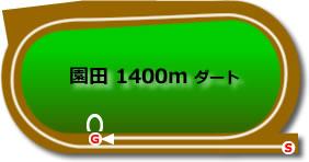 兵庫ジュニアグランプリ2020予想┃ 前走「なでしこ賞」組は過去10年で3勝。連対率83.3%。【3-2-0-1】