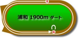 埼玉新聞栄冠賞2020予想┃過去10年データよりキングカメハメハ産駒を狙え!