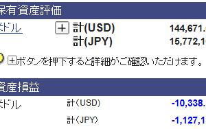 【4月7日】米国株爆上げ!火を噴くレバレッジETF