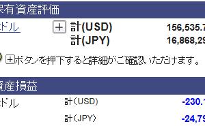 【4月15日】決算シーズンの始まり!JPM、WFC、JNJ