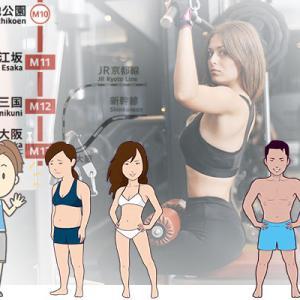 【江坂】パーソナルトレーニングジムおすすめ ※安いジム+各種一覧