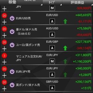 5月4週の収支(先週比-4,634円)