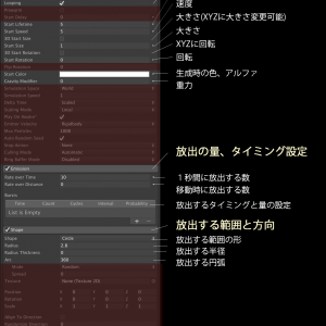 Unity_Particleの作り方(初心者用)