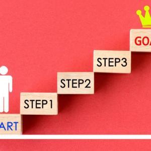 【超簡単】目標達成するための4つのアクション。【成し遂げる力】