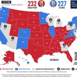 【米大統領選】メディアさん、本当に?本当に?「バイデンさんで決まり!」でいいの?