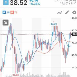 米国株 タイプ別チャートの形
