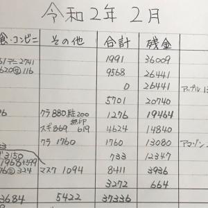 2月上旬の家計簿