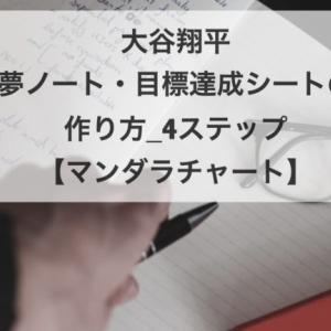 大谷翔平の夢ノート・目標達成シートの作り方_4ステップ【マンダラチャート】