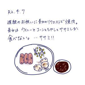 4/7 焼肉