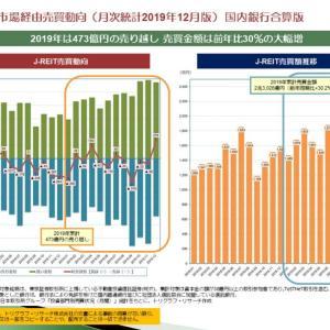 国内銀行のJ-REIT売買動向(月次統計 2019年12月版)—昨年12月には「大幅な買い越し」に