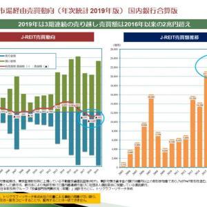 国内銀行のJ-REIT売買動向(年次統計 2019年版)—3年連続売り越しだが、売買額は過去2番目の高水準