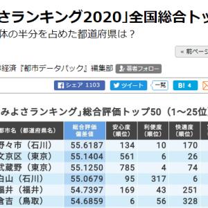 住みよさランキング2020年が発表!滋賀県のトップはどこ?
