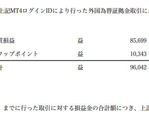 【月間FX成績】2019年12月(+8.7万円):無風さがヤバい(かった)一ヶ月