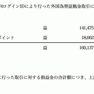 【月間FX成績】2019年10月(+16.0万円):無難な一ヶ月…かな?