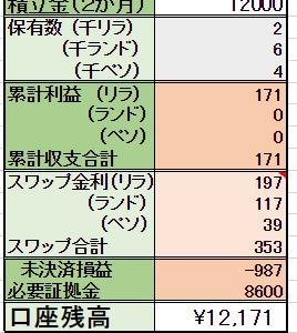 ◆2/18 【スポット購入】 1000ランド