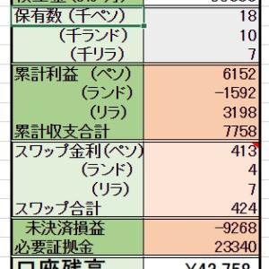 ◆6/18 【スポット購入」 9000ランド・1000ペソ