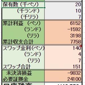 6/19 【スポット購入】1000ペソ
