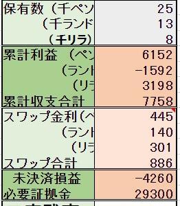 ◆7/6 【スポット購入】1000ペソ