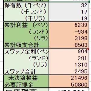 ◆8/7 【スポット購入】1000リラ