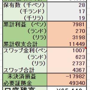 9/14 9/14  【スポット購入】1000ペソ