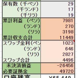 ◆9/16  【定期購入】1000ペソ