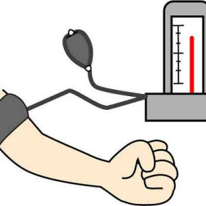 望診講座101 「高血圧と気滞との関連について」