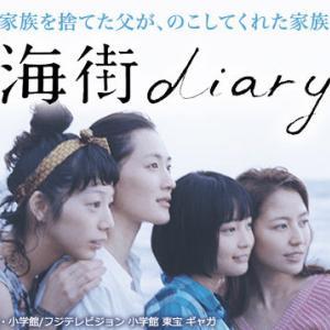 平成27年(2015年)の映画   枝裕和監督の「海街diary」をレビュー!