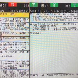 【支援】タカラヅカ・スカイ・ステージで字幕の有無がわかる様に♫【宝塚】