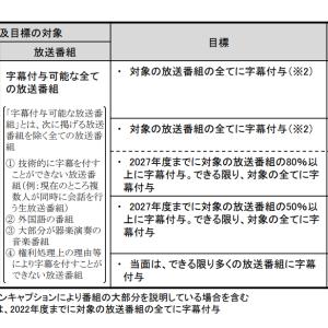 【NHK】字幕のない舞台放送『プレミアムステージ』その後・・・
