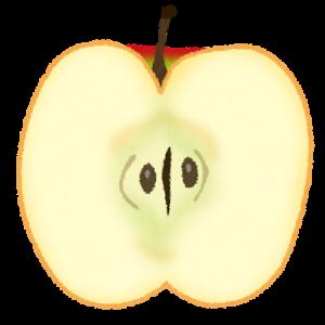 りんごちゃんの性別