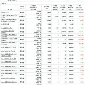 +295万円 最高値更新 資産公開 2020.2.23