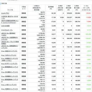 -215万円 資産公開 2020.5.23