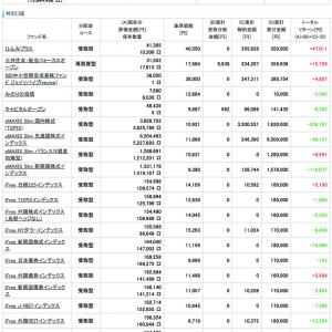 -94万円 資産公開 2020.6.14