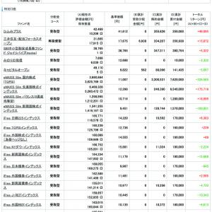 -27万円 資産公開 2020.6.20