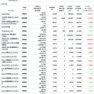 +89万円 資産公開 2020.7.24