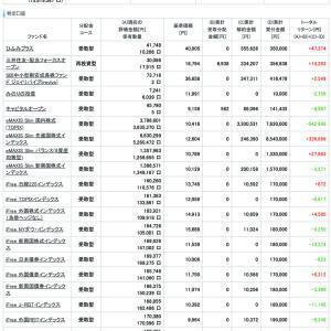 -16万円 資産公開 2020.8.2