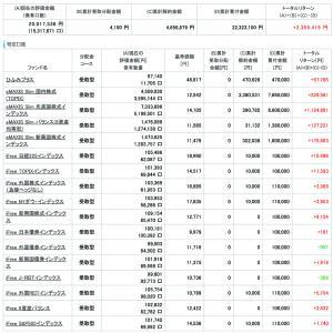 +420万円 最高値更新 資産公開 2020.11.29