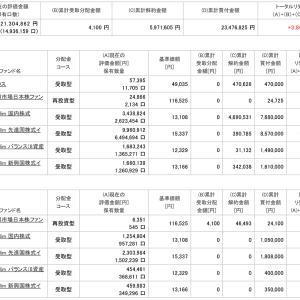 +668万円 資産公開 2021.2.28