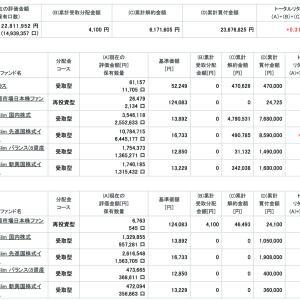 +939万円 最高値更新 資産公開 2021.4.10