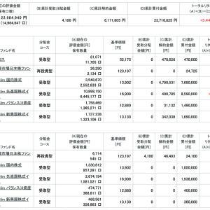 +963万円 最高値更新 資産公開 2021.4.18