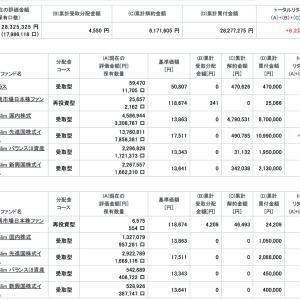 +1095万円 最高値更新 資産公開 2021.6.12