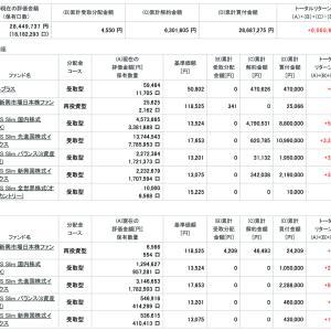 +607万円 資産公開 2021.7.24