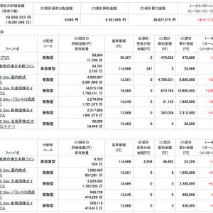 +642万円 資産公開 2021.7.31