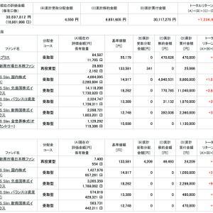 724万円 資産公開 2021.9.18