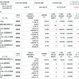 +725万円 資産公開 2021.9.25