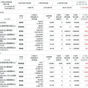 +776万円 最高値更新 資産公開 2021.10.16